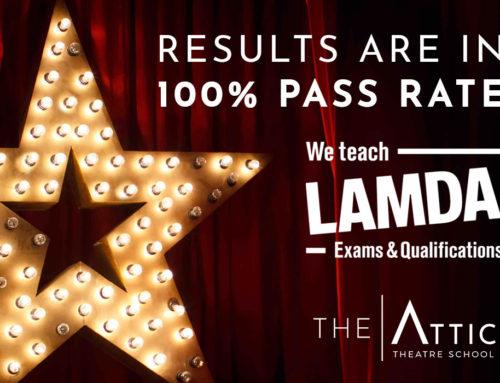 LAMDA Examinations